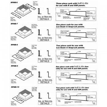Metal Building Roof Curb Application Guide - Page 2